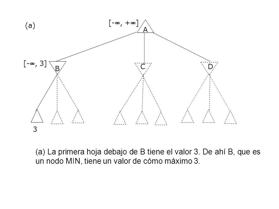 [-, +] (a) A. [-, 3] C. D. B. 3.
